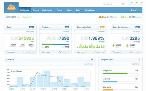 7 best Pretty Bootstraps images on Pinterest Templates - web administration sample resume