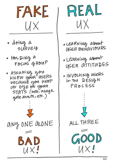 Doing *Real* User Experience Work