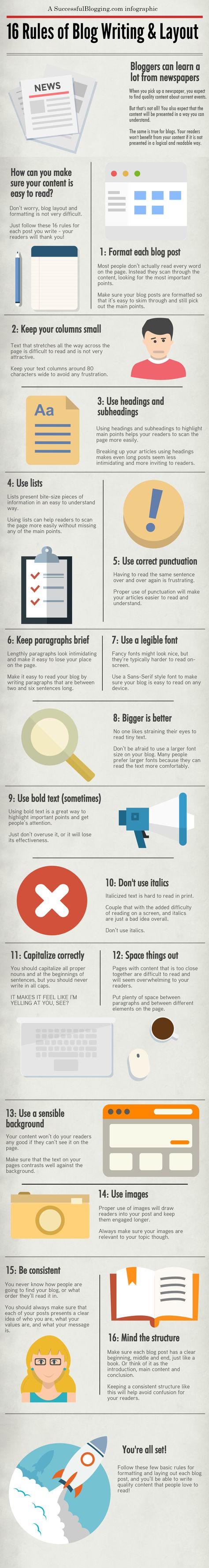 16 Rules Of Blog Writing And Layout. Which Ones Are You Breaking?