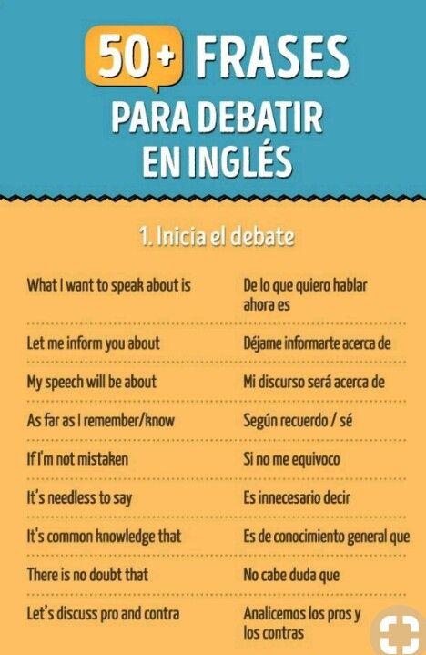 Part 1 Como Aprender Ingles Basico Como Aprender Ingles Rapido Vocabulario En Ingles