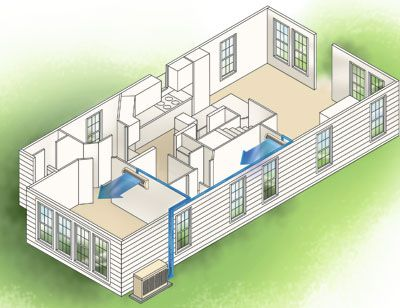 remodeling with ductless minisplit heat pumps useful pinterest barn loft loft ideas and remodeling ideas