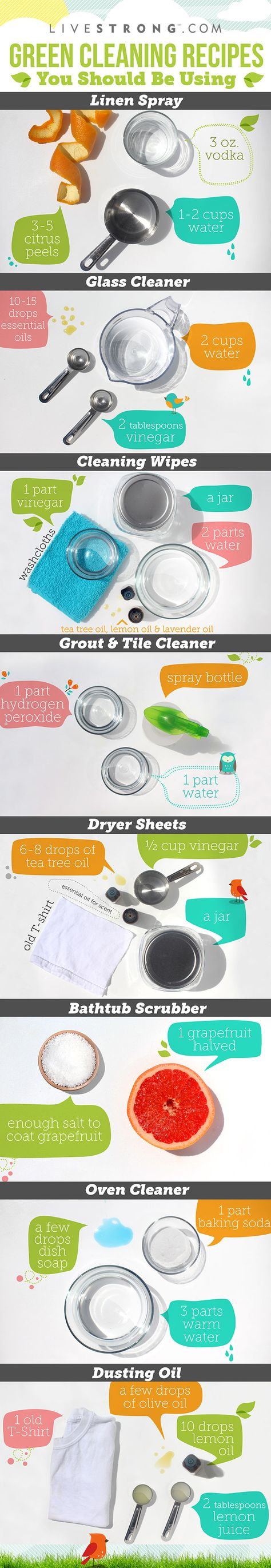 8 Guilt-Free Cleaning Products to Make at Home
