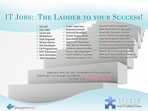 ... System Programmer Job Description. Job Openings As Of July 18, 2014    We Are Hiring IT Weu0027re Looking