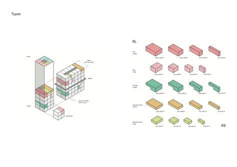 Blok Y In Utrecht Weitere Superlofts Von Marc Koehler Umgesetzt Piktogramm Architektur Und Konzept