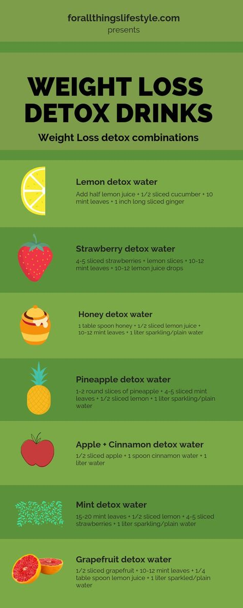 Detox water recipes for weight loss and glowing skin #detoxwaters #detox