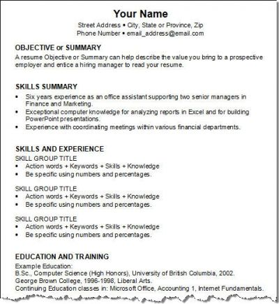 Combination Resume Format    wwwresumeformatsbiz job-resume - copy of a resume format