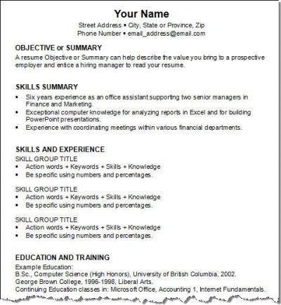 resume for skills Resume Format The Functional Resume resumes - skills summary resume