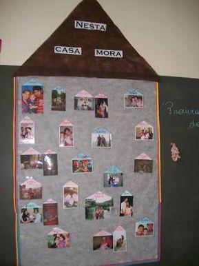 Resultado De Imagem Para Projeto Identidade Educacao Infantil