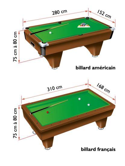 Billard Billard Table De Billard Billard Americain