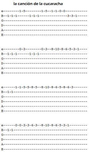 Al Comenzar Con El Aprendizaje De La Guitarra Es Importante Elegir Un Repertorio Accesible De Canciones Fác Canciones De Guitarra Tablaturas Guitarra Guitarras