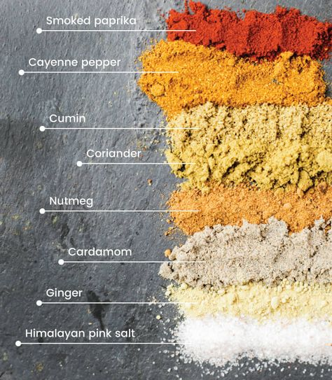 Garam Masala Health Benefits, How to Use, and Recipe - Dr. Ayurvedic Healing, Ayurvedic Recipes, Ayurvedic Herbs, Ayurvedic Medicine, Holistic Medicine, Healing Herbs, Herbal Medicine, Homemade Spices, Homemade Seasonings