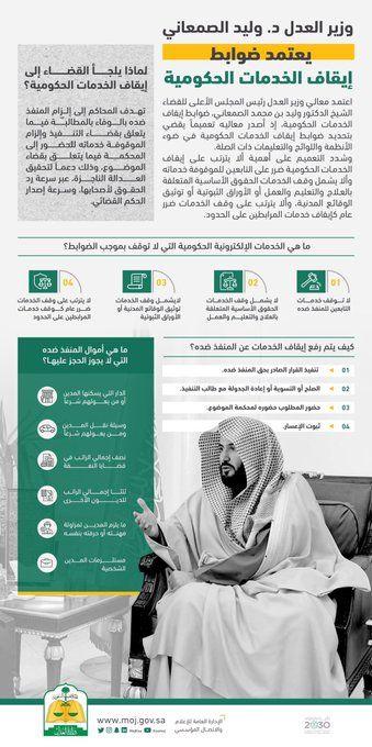 وفاء بنت فهد On Twitter Contractors Politics Sports And Politics