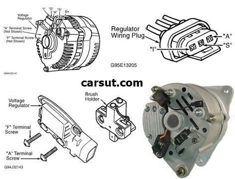 29 ford alternator wiring diagram, http://bookingritzcarlton.info/29-ford- alternator-wiring-diagram/ | auto alternator, alternator, car alternator  pinterest