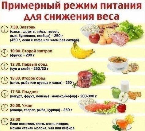 Фруктовая диета для похудения на 3 дня | диета на фруктах.