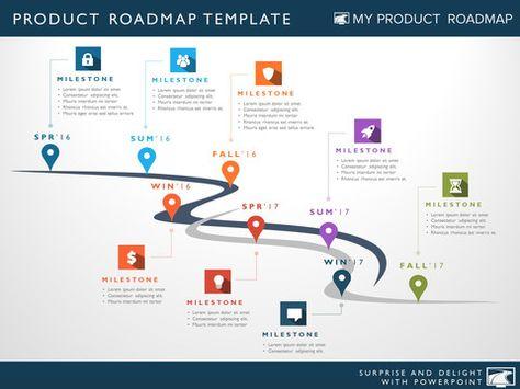 9 best Roadmaps images on Pinterest | Technology roadmap, Info ...