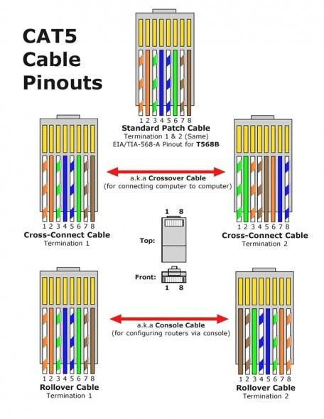 cat5 b wiring diagram inspirational and diagram database