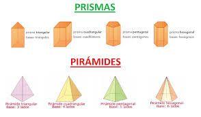 Resultado De Imagen De Dibujo En Planta De Cuerpos Geometricas Brinquedos Montessori Matematica Design De Quarto