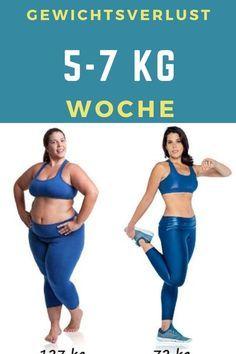 Wie man in einer Woche zu Hause ohne Bewegung Gewicht verliert
