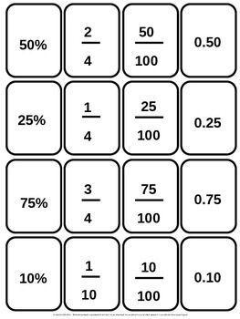 Fractions Math Methods Math Formulas Fractions