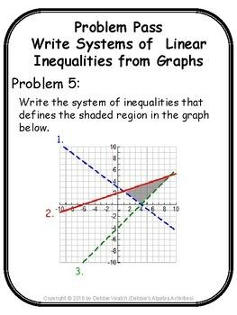 Write Systems Of Linear Inequalities From Graphs Digital Distance Learning Writing Systems Linear Inequalities Inequality