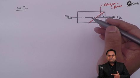 Learn Online | Problem on Calculation of normal & shear stress on an obl...