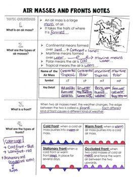 Air Mass Worksheet Answer Key : worksheet, answer, Masses, Fronts, Cornell, Notes, Chopsticks, Mason, Notes,, Science, Method