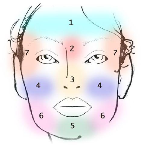 b1a5ad077354 face-mapping-visage-boutons   Sante   Pinterest   Beauté, Bouton ...