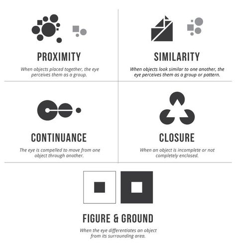 Gestalt Theory for Efficient UX: Principle of Similarity