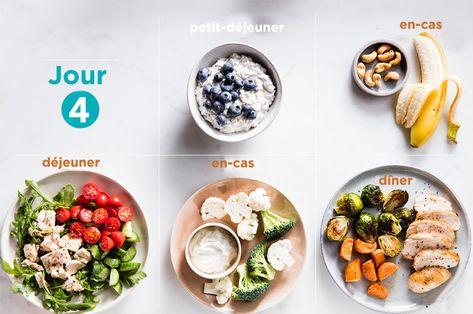 Plats sains pour maigrir de aliment à bannir pour maigrir