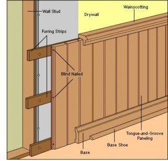 Wall Paneling Ideas Wood Panel Walls Wainscoting Wainscoting