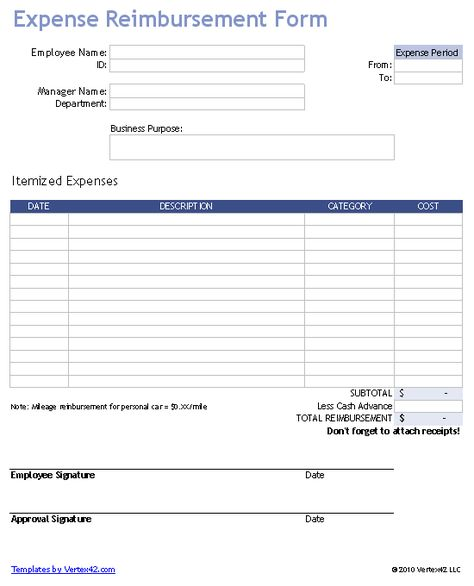 A business reimbursement form presents the expenses made for the - injured spouse form