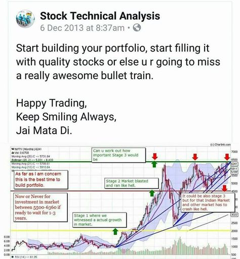 All picked stocks by me n students r Rocking N still so called