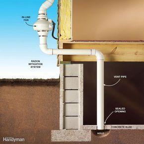 Check For Radon Homesecuritydiyhouse Home Protection