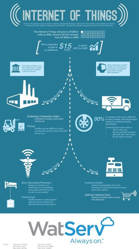 Internet of Things Infographic - Via   GreatCircle Studios | IoT Internet of things in 2019 | Infographic, Cyber security awareness, Technology