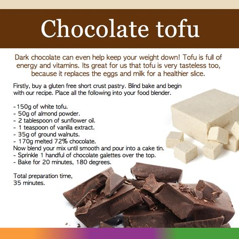 We created a bunch of recipes that could help folks with fibromyalgia. If your enjoying your chocolate cakes but not the aches, this is for you! Also packed with minerals, so eat a second slice!