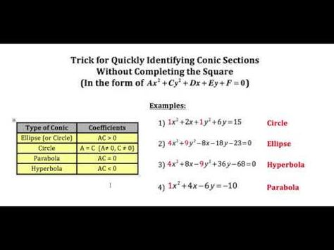 Trick For Quickly Identifying Conic Sections Without Completing The