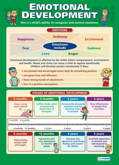 The 25+ best Child development psychology ideas on Pinterest - baby development chart