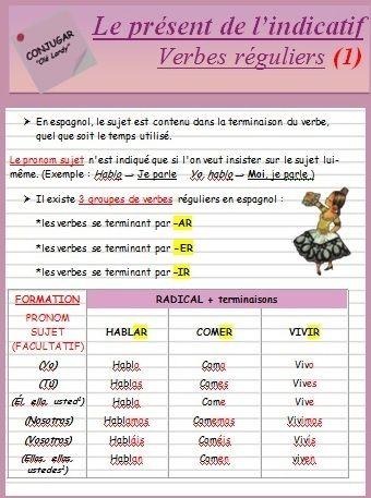 10 Idees De Conjugaison Espagnol Espagnol Conjugaison Espagnol Espagnol Apprendre
