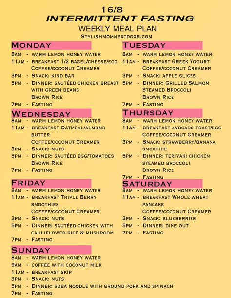 Intermittent Fasting 16/8 sample schedule meal plan | Stylish Mom Next Door  #IF #healthyweightloss #sustainable