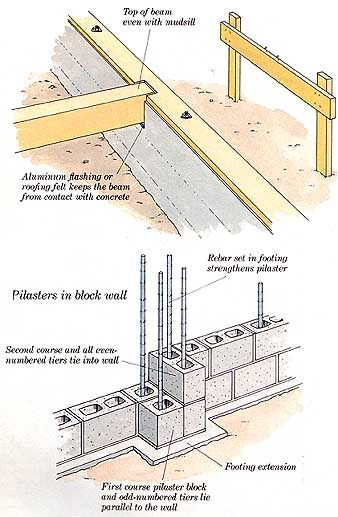 How To Build Additions Simple Room Building The