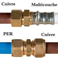 Installer Des Tubes Per Bricolage Plomberie Sans Soudure