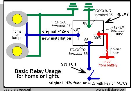 How to wire a relay for horns on mgb and other british cars moss how to wire a relay for horns on mgb and other british cars moss motoring british sports car tech tips pinterest british car cars and sports cars ccuart Image collections