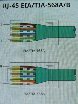 How To Make An Ethernet Network Cable Cat5e Cat6 Network Cable