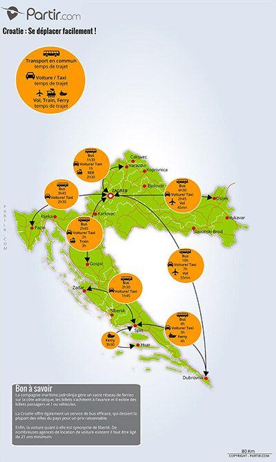 Carte Croatie Distance Et Trajet Carte Croatie Carte Touristique Croatie