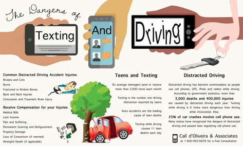The Dangers of Texting and Driving Infographic with information on Teens and Texting, Common Distracted Driving Accident Injuries, and Distracted Driving #textinganddriving #teensandtexting #distractingdriving