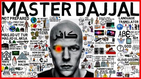 DAJJAL THE MASTERMIND - Shaykh Hasan Ali Animated