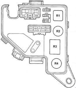 toyota mr2 (1989 - 1999) - fuse box diagram - auto genius   fuse box, toyota  mr2, toyota  pinterest