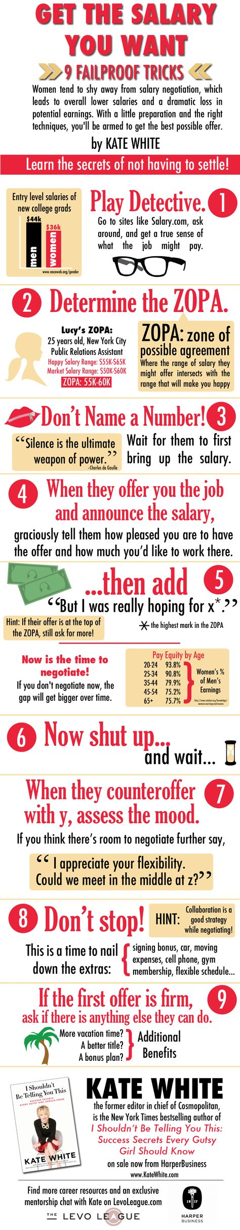 Get the Salary You Want | 9 Failproof Tricks
