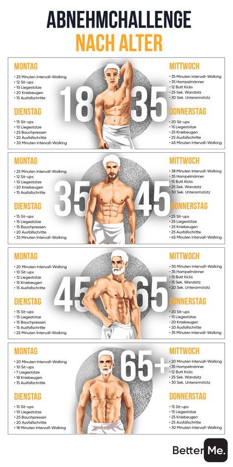 Persönlicher Körpertyp, um Ihren Körper zu Hause schlanker zu machen !!! Klicken Sie auf und machen Sie ein 1-Minuten-Quiz. Abnehmen zu Hause mit einem Effectivein 28-Tage-Gewichtsverlust Plan. Wähle den Schwierigkeitsgrad und verbrenne jetzt Fett! Ihre Hauptmotivation ist Ihr Traumkörper und Sie werden ihn auf jeden Fall erreichen! Verbrennen Sie Kalorien, verlieren Sie Übergewicht, steigern Sie den Stoffwechsel, bauen Sie Muskeln auf, ernähren Sie sich gesund mit dem personalisierten Plan