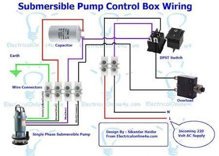[SCHEMATICS_4JK]  Pin on wiring diagram | 1966 Ford Thunderbird Wiring Diagram |  | Pinterest